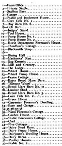 List of buildings on Curles Neck farm, circa 1930s, in Varina District, Henrico County, Virginia.
